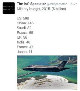 bilionários armamentistas